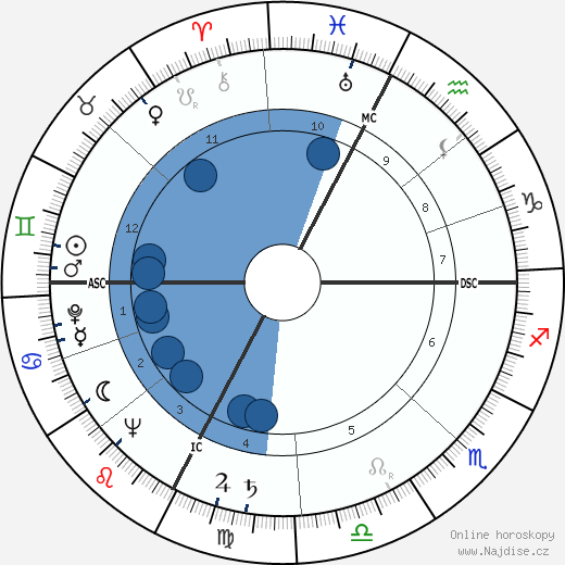 Jean Lacouture wikipedie, horoscope, astrology, instagram