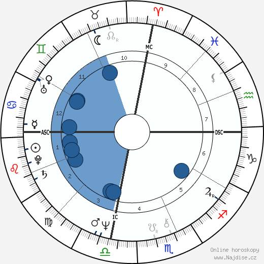 Jean Reno wikipedie, horoscope, astrology, instagram
