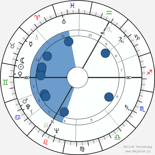 Jean Tinguely wikipedie, horoscope, astrology, instagram