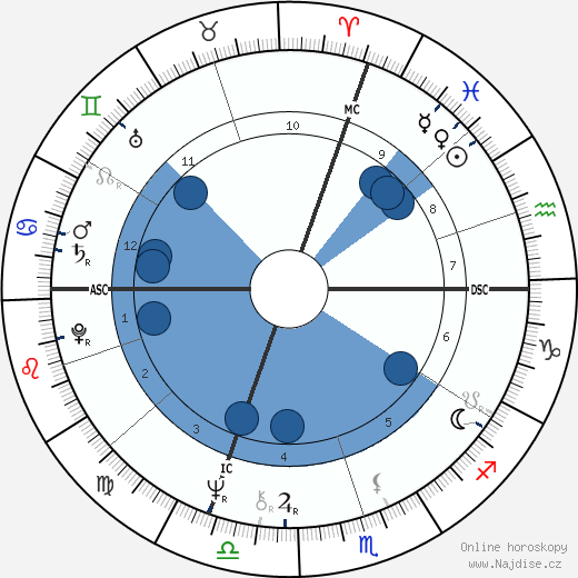 Jean Todt wikipedie, horoscope, astrology, instagram