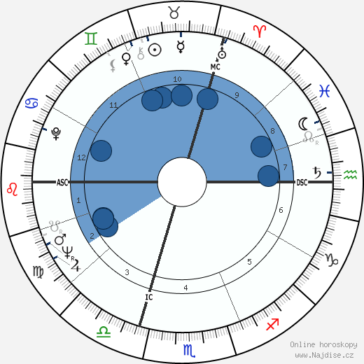 Jean Vautrin wikipedie, horoscope, astrology, instagram