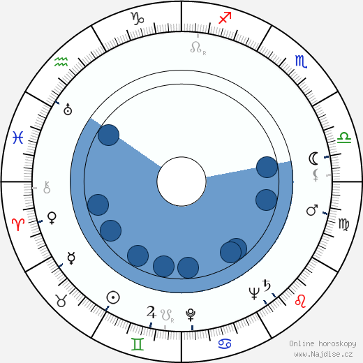 Jeanne Bates wikipedie, horoscope, astrology, instagram
