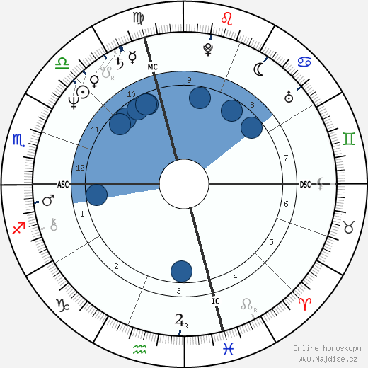 Jeff Conaway wikipedie, horoscope, astrology, instagram