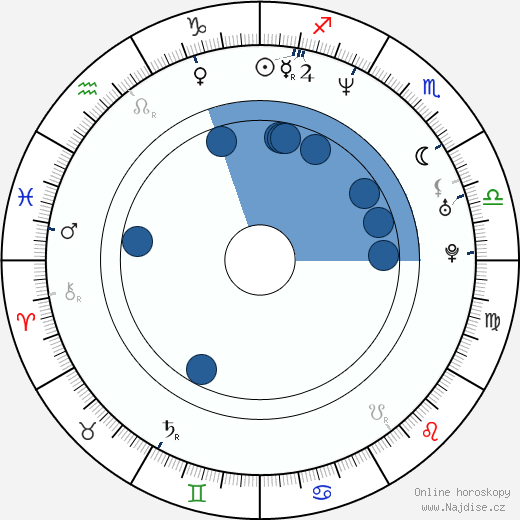 Jeffrey Pierce wikipedie, horoscope, astrology, instagram