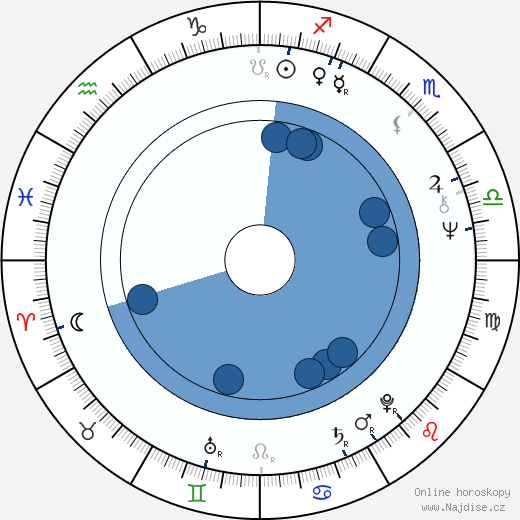 Jeremy Paul Kagan wikipedie, horoscope, astrology, instagram