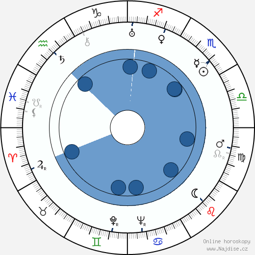 Jerry Fairbanks wikipedie, horoscope, astrology, instagram