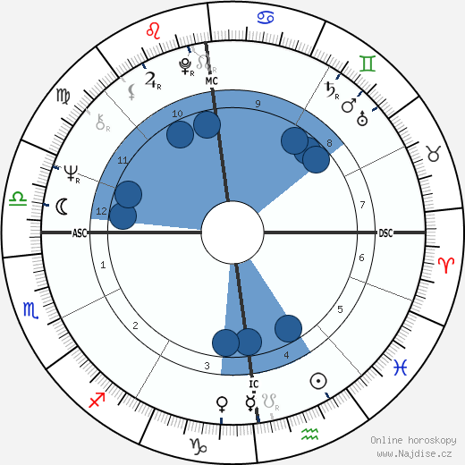 Jerry Springer wikipedie, horoscope, astrology, instagram