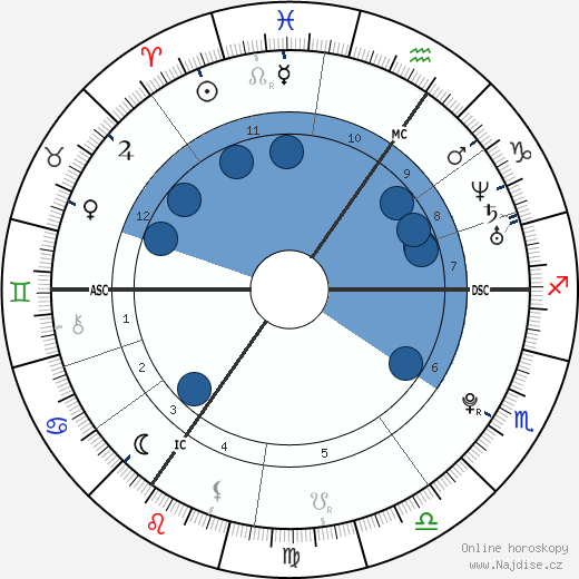 Jessie J wikipedie, horoscope, astrology, instagram