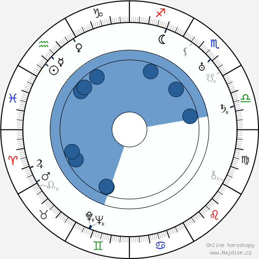 Jimmy Durante wikipedie, horoscope, astrology, instagram
