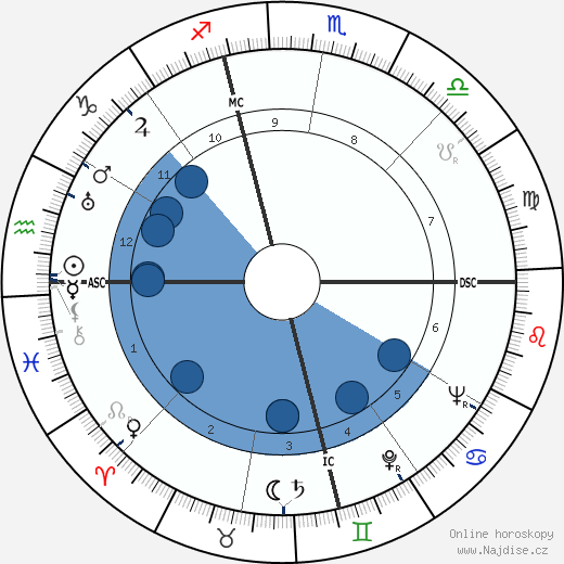 Jimmy Hoffa wikipedie, horoscope, astrology, instagram