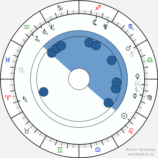 Jin-goo Yeo wikipedie, horoscope, astrology, instagram