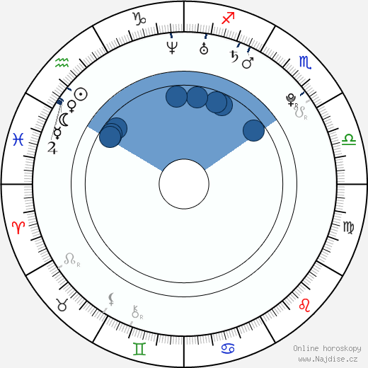 Jin Hyuk Choi wikipedie, horoscope, astrology, instagram