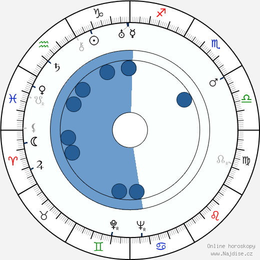 Jiří Dohnal wikipedie, horoscope, astrology, instagram