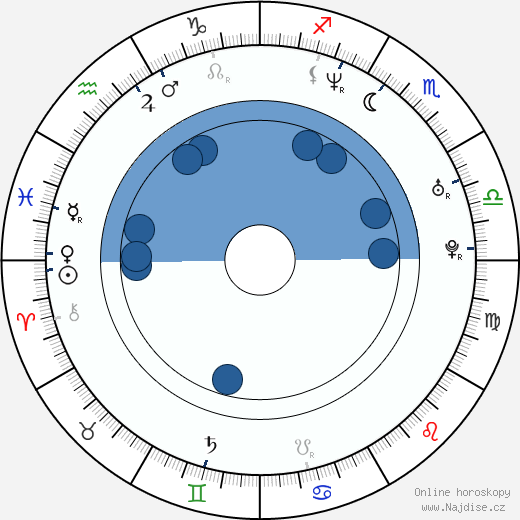 Jitka Schneiderová wikipedie, horoscope, astrology, instagram