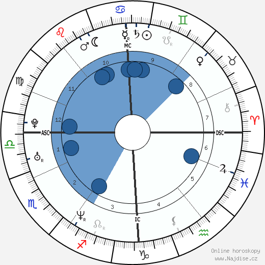 Jo Cox wikipedie, horoscope, astrology, instagram