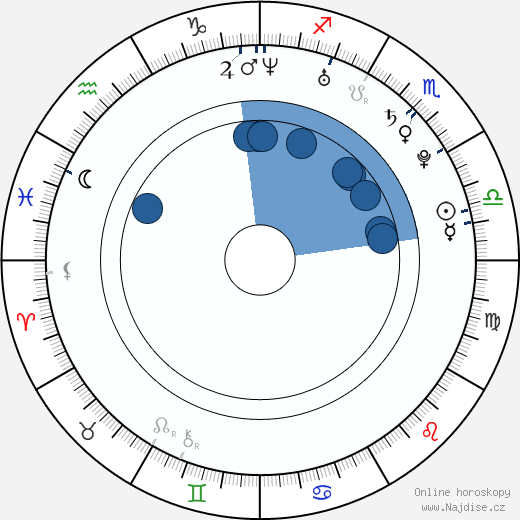 Joanna Pacitti wikipedie, horoscope, astrology, instagram