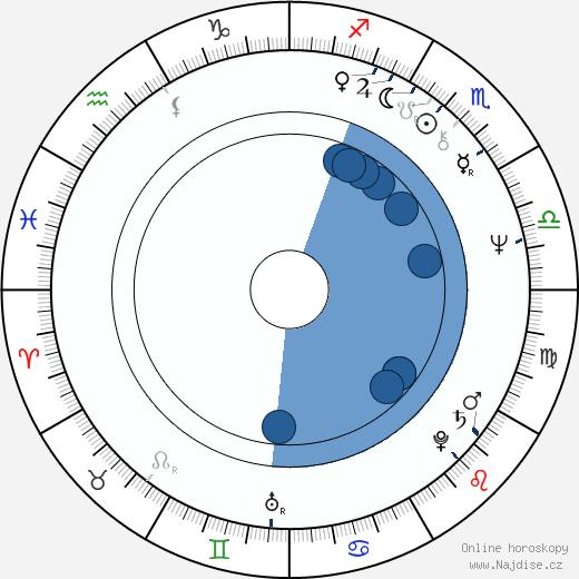 Joe Mantegna wikipedie, horoscope, astrology, instagram