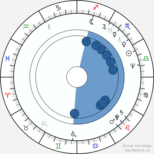 Joe Morton wikipedie, horoscope, astrology, instagram