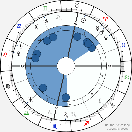 Johan Cruyff wikipedie, horoscope, astrology, instagram