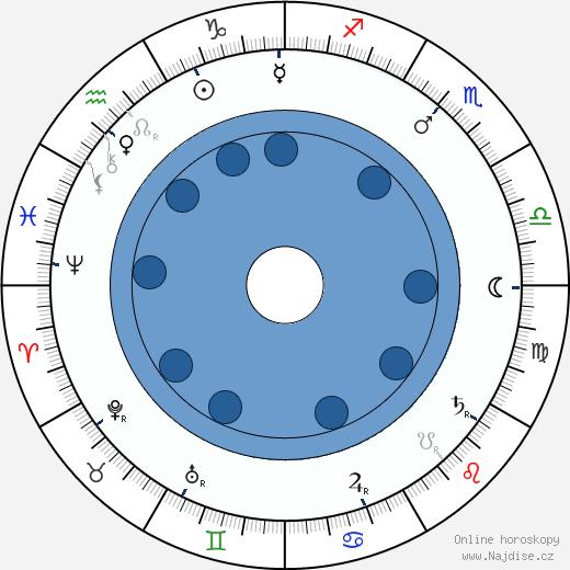 John J. Pershing wikipedie, horoscope, astrology, instagram