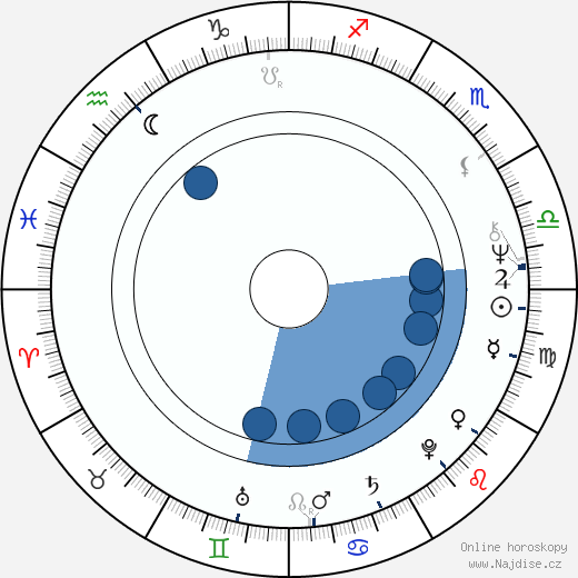John McAfee wikipedie, horoscope, astrology, instagram