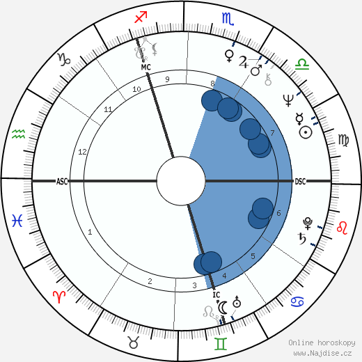 John Michael Jack wikipedie, horoscope, astrology, instagram