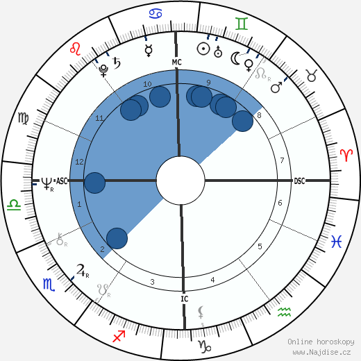 John Norman Collins wikipedie, horoscope, astrology, instagram