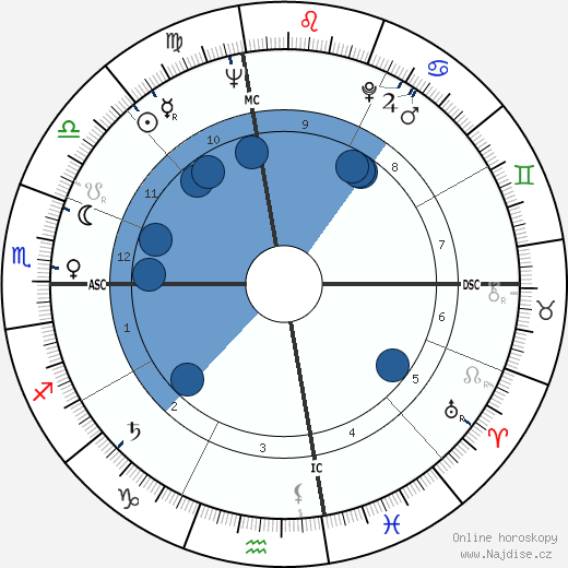 John W. Young wikipedie, horoscope, astrology, instagram