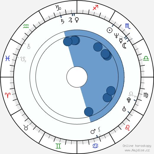Jonathan Ross wikipedie, horoscope, astrology, instagram