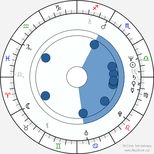 Josef Tošovský wikipedie, horoscope, astrology, instagram