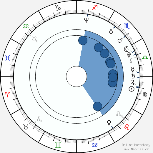 Josef Vašíček wikipedie, horoscope, astrology, instagram