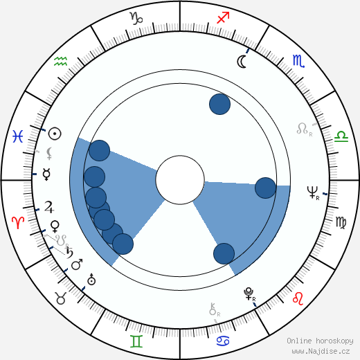 Jošio Harada wikipedie, horoscope, astrology, instagram