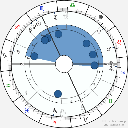 Joy Picus wikipedie, horoscope, astrology, instagram