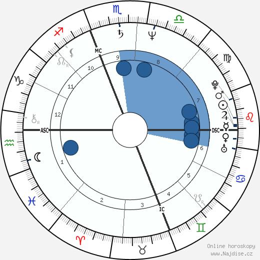 Horoskop Joy