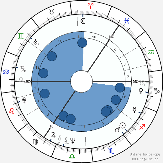 Joyce Quin wikipedie, horoscope, astrology, instagram