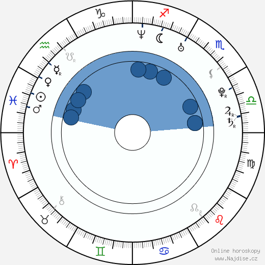 Juan Riedinger wikipedie, horoscope, astrology, instagram