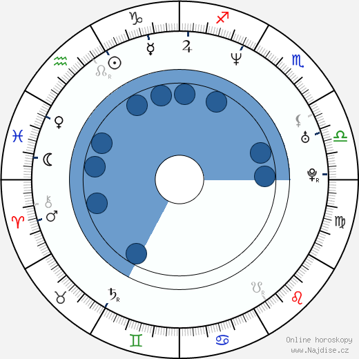 Jukka Kärkkäinen wikipedie, horoscope, astrology, instagram