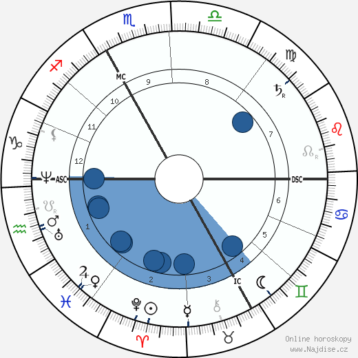 Jules Ferry wikipedie, horoscope, astrology, instagram