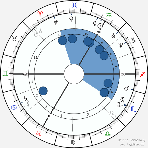 Jules Verne wikipedie, horoscope, astrology, instagram