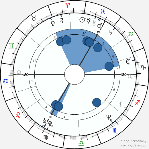Juliette Binoche wikipedie, horoscope, astrology, instagram