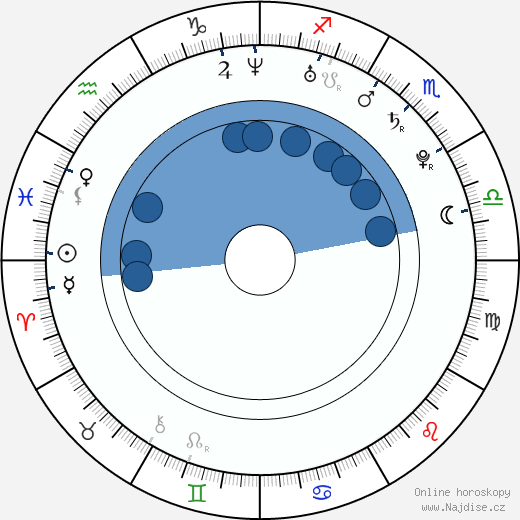 Juno Mak wikipedie, horoscope, astrology, instagram