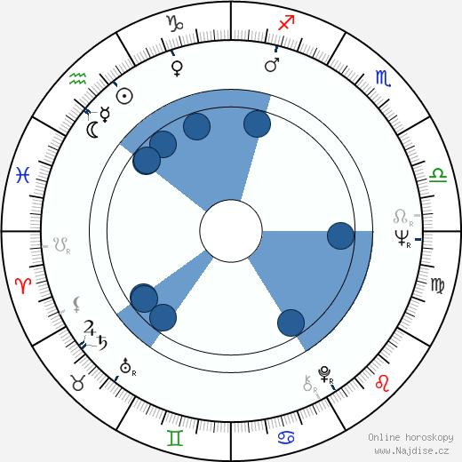 Jürgen Zartmann wikipedie, horoscope, astrology, instagram