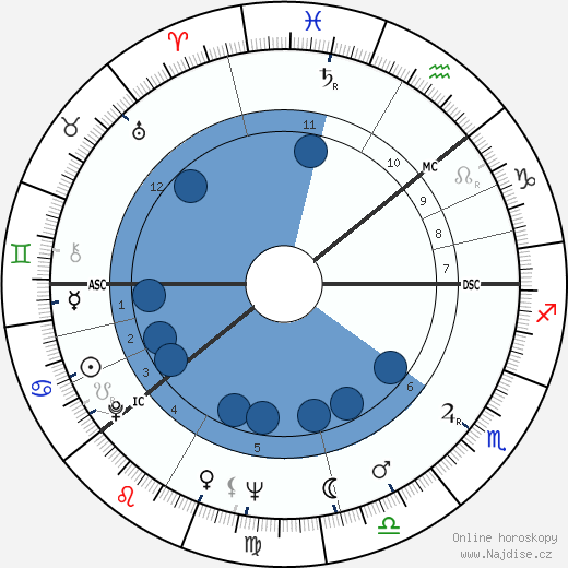 Kai Pahlman wikipedie, horoscope, astrology, instagram