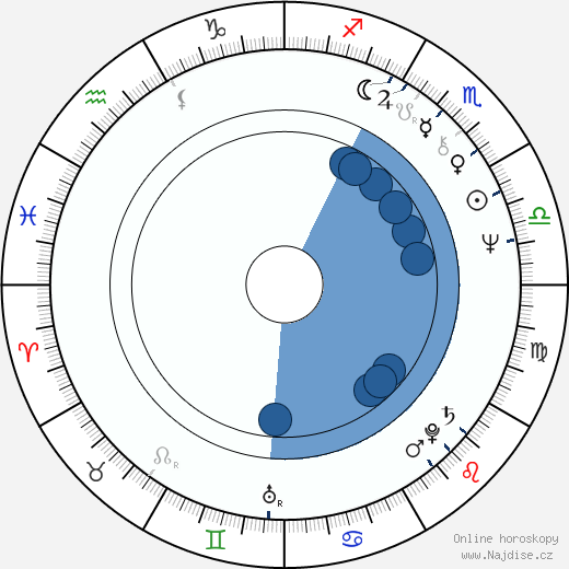 Karel Heřmánek wikipedie, horoscope, astrology, instagram