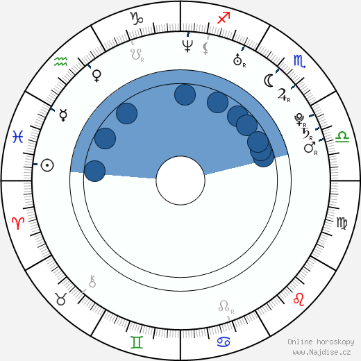 Kate Maberly wikipedie, horoscope, astrology, instagram