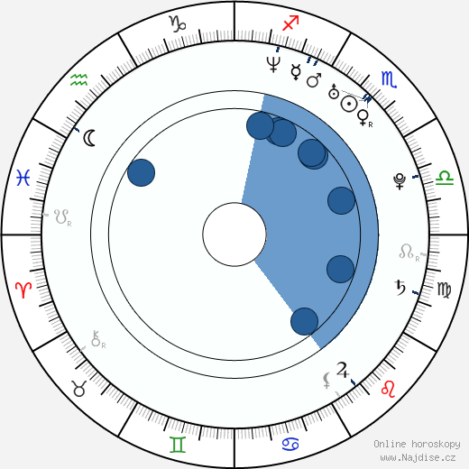 Keir O'Donnell wikipedie, horoscope, astrology, instagram