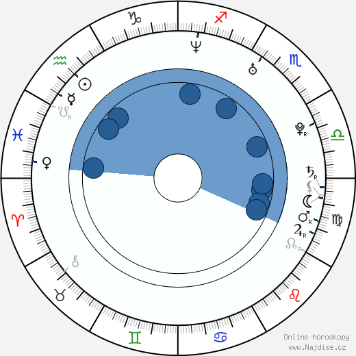 Kenneth Walker wikipedie, horoscope, astrology, instagram