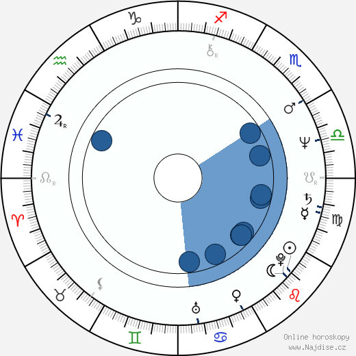 Krzysztof Kolberger wikipedie, horoscope, astrology, instagram