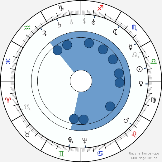 Larry Fine wikipedie, horoscope, astrology, instagram