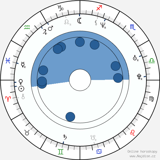 Larry Page wikipedie, horoscope, astrology, instagram